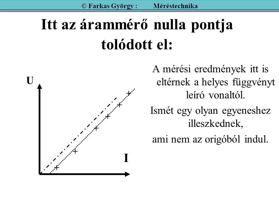 Itt az árammérő nulla pontja tolódott el: A mérési eredmények itt is eltérnek a helyes függvényt leíró vonaltól. Ismét egy olyan egyeneshez illeszkedn