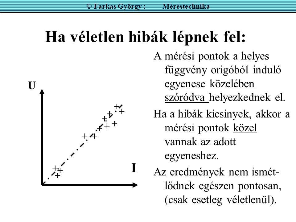 Ha véletlen hibák lépnek fel: A mérési pontok a helyes függvény origóból induló egyenese közelében szóródva helyezkednek el. Ha a hibák kicsinyek, akk