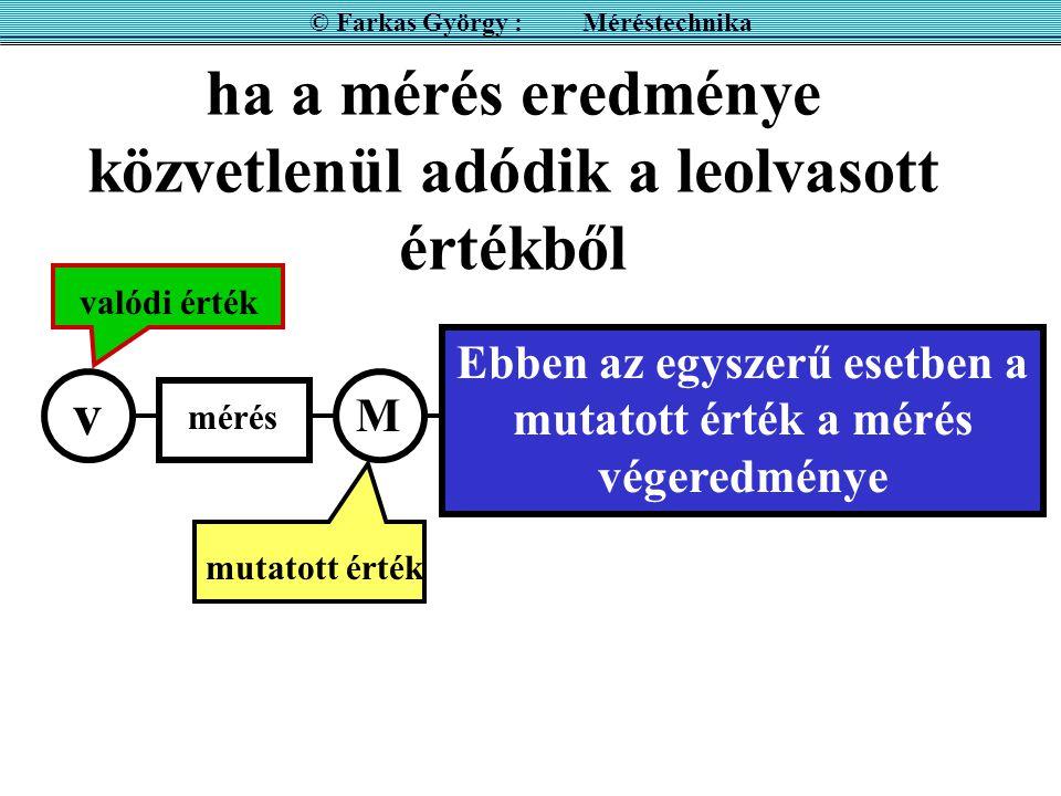 Példák hibákra: ellenállásmérés Ohm-törvénnyel U I R Ábrázoljuk az U(I) függvényt © Farkas György : Méréstechnika