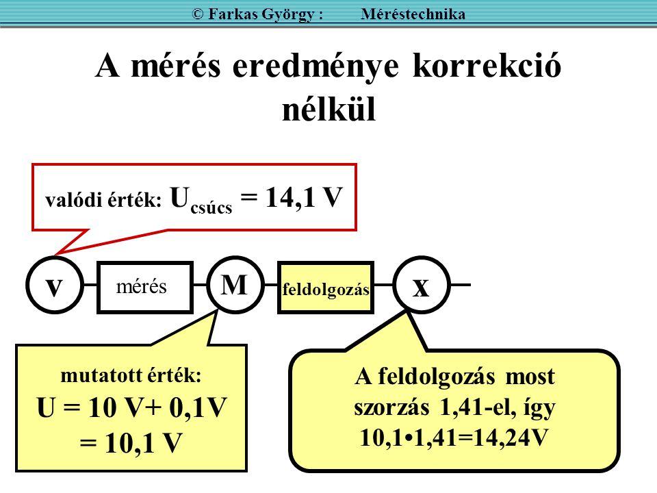A mérés eredménye korrekció nélkül v M x mérés feldolgozás valódi érték: U csúcs = 14,1 V mutatott érték: U = 10 V+ 0,1V = 10,1 V A feldolgozás most s