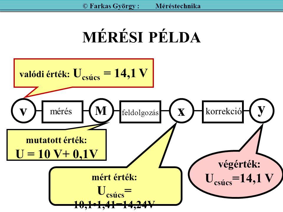 MÉRÉSI PÉLDA v M x y mérés feldolgozás korrekció valódi érték: U csúcs = 14,1 V végérték mutatott érték: U = 10 V+ 0,1V mért érték: U csúcs = 10,11,41