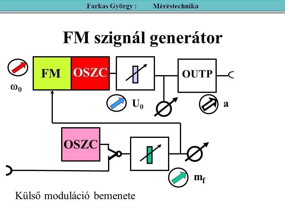 FM szignál generátor Farkas György : Méréstechnika OSZC FM OUTP OSZC Külső moduláció bemenete 00 U0U0  mfmf a