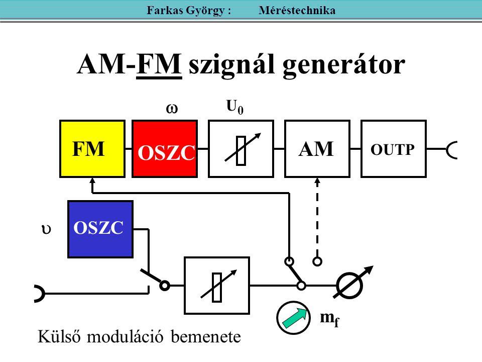 AM-FM szignál generátor Farkas György : Méréstechnika OSZC FMAM OUTP   U0U0 OSZC Külső moduláció bemenete mfmf