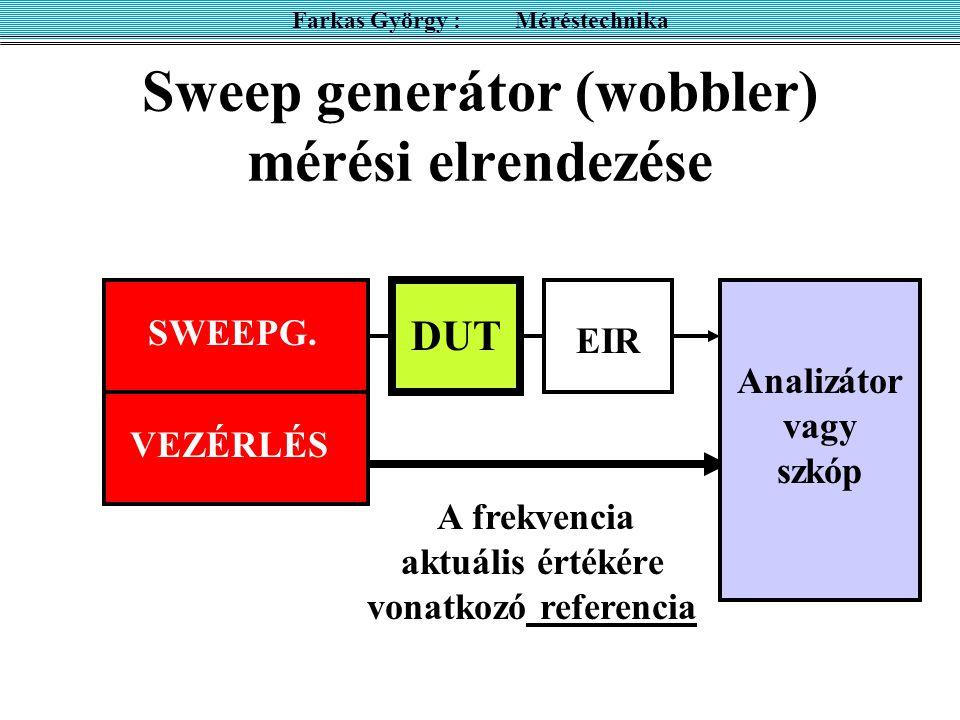 Sweep generátor (wobbler) mérési elrendezése OSZC VEZÉRLÉS A frekvencia aktuális értékére vonatkozó referencia SWEEPG. EIR DUT Analizátor vagy szkóp F