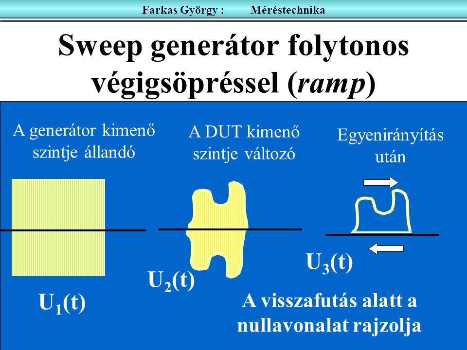 Sweep generátor folytonos végigsöpréssel (ramp) Farkas György : Méréstechnika A generátor kimenő szintje állandó A DUT kimenő szintje változó Egyenirányítás után U 2 (t) U 3 (t) A visszafutás alatt a nullavonalat rajzolja U 1 (t)