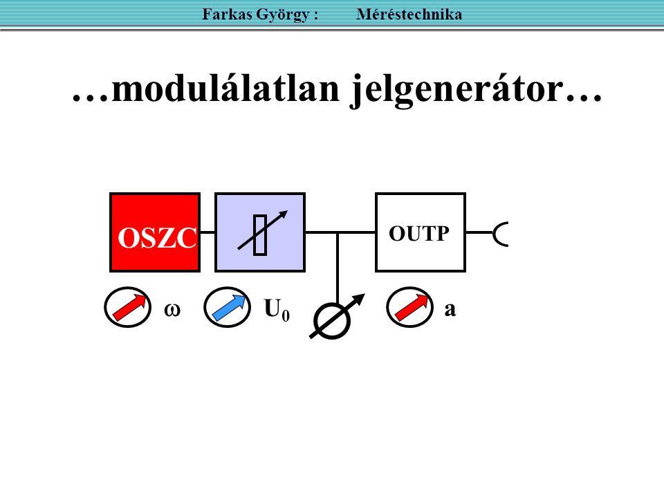 MODULÁCIÓ u(t) = U sin (  t +  ) a vivőfrekvencia:  a moduláló jel frekvenciája:    u(t) = U(t) sin[  (t) +  (t)] AMU(t) = U 0 (1 + m a sin  t) FM  (t) =  0 (1 + m f sin  t) PhM  (t) =  0 (1 + m  sin  t) Farkas György : Méréstechnika