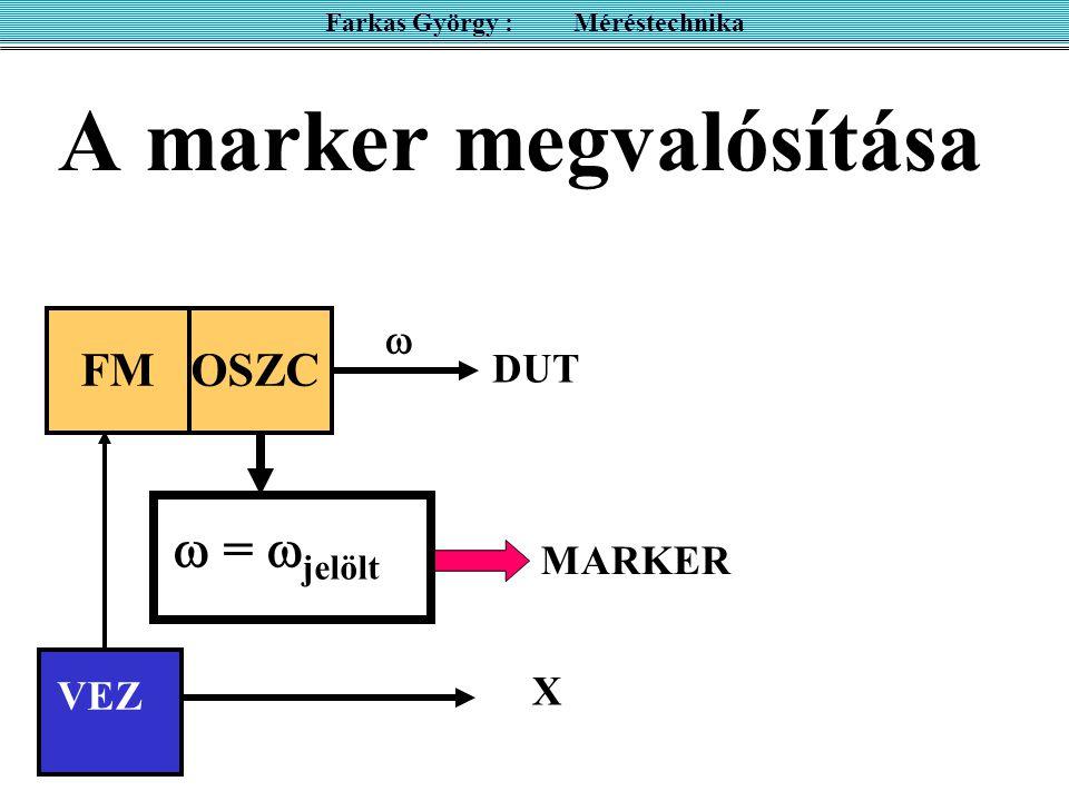 A marker megvalósítása Farkas György : Méréstechnika  OSZCFM VEZ  =  jelölt X DUT MARKER