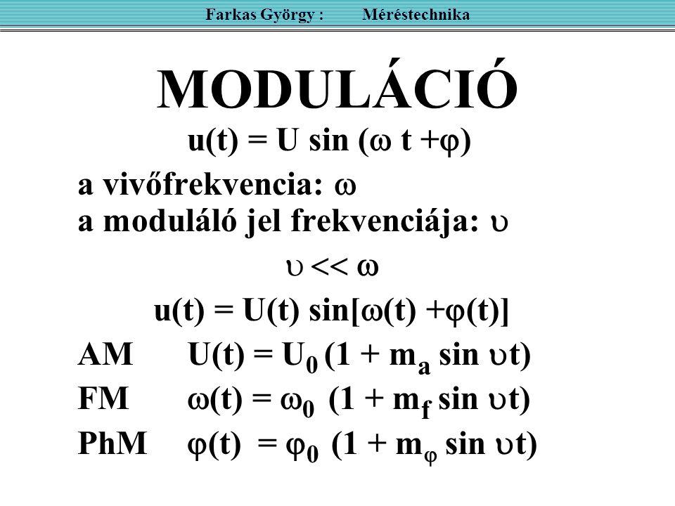 """A fésű marker """"kioltós formában Farkas György : Méréstechnika A megjelölés például 1 MHz-enként"""