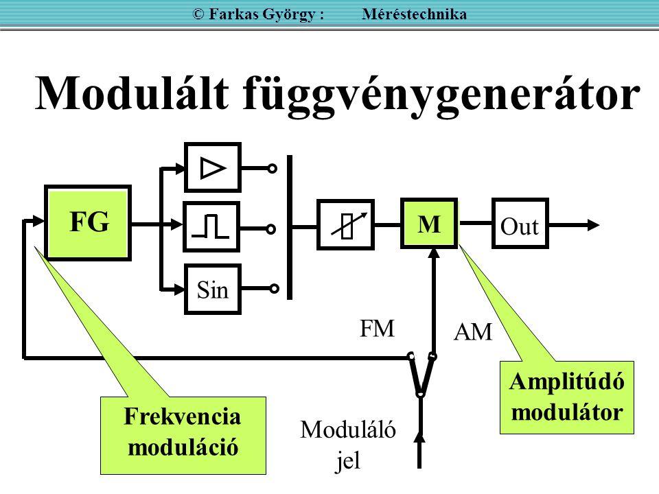 Modulált függvénygenerátor © Farkas György : Méréstechnika Moduláló jel AM FM Out Sin FG Amplitúdó modulátor Frekvencia moduláció M