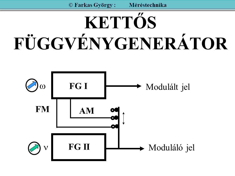 Időfüggvények A sweepelés periódusideje: T, ezen belül T e az előre, T v a visszafelé söprés, azaz a frekvencia növelés és a csökkenés (visszafutás) részideje: T = T e + T v A periodikus idő-változó:  = t – kT  T, k= 0, 1, 2, … U(t) = U 0 (  ) sin[(  0 +   / T e ) t] és U 0 (  )=U 0, állandó, ha 0    T e U(t) = U 0 (  ) sin  [  0 +  ( 1 – (  -T e ) / T v ) ] t  de U 0 (  )=0, ha T e <   T.