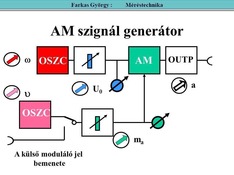 AM modulációs mélység mérése oszcilloszkóppal YX U Y =a modulált jel U X = a moduláló jel