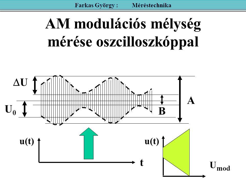 AM modulációs mélység mérése oszcilloszkóppal U mod Farkas György : Méréstechnika A B U 0 = (A+B) / 2  U= (A-B) / 2 m a = (A-B) / (A+B) u(t) m a =  U / U 0