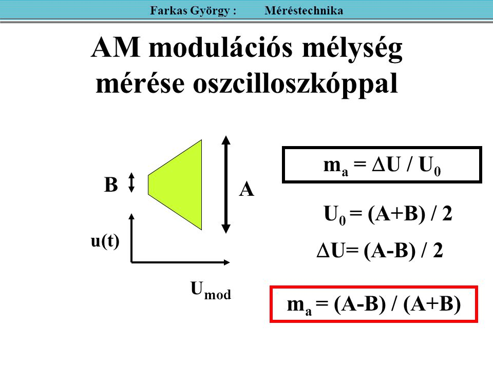 AM modulációs mélység mérése oszcilloszkóppal U mod Farkas György : Méréstechnika A B U 0 = (A+B) / 2  U= (A-B) / 2 m a = (A-B) / (A+B) u(t) m a = 