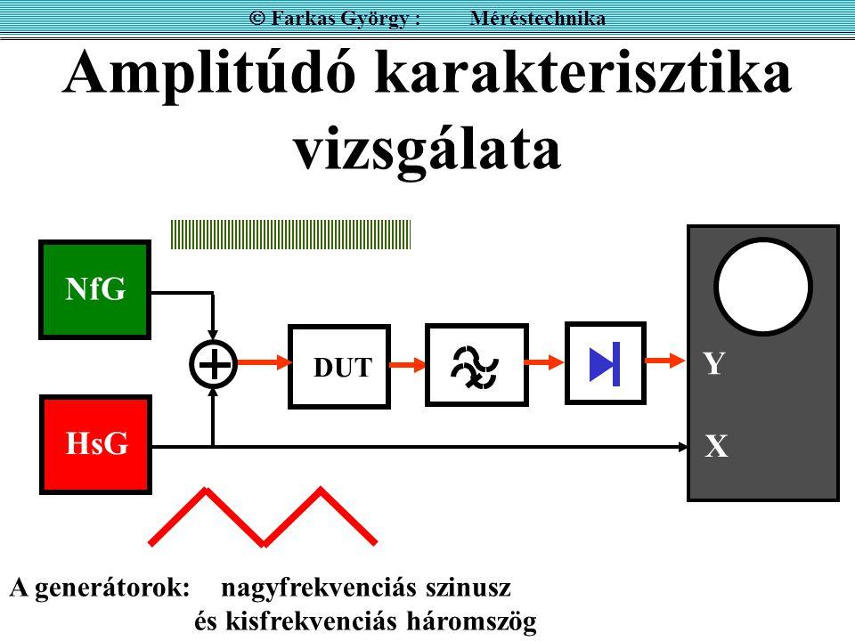 Amplitúdó karakterisztika vizsgálata  Farkas György : Méréstechnika A generátorok: nagyfrekvenciás szinusz és kisfrekvenciás háromszög NfG DUT HsG Y X