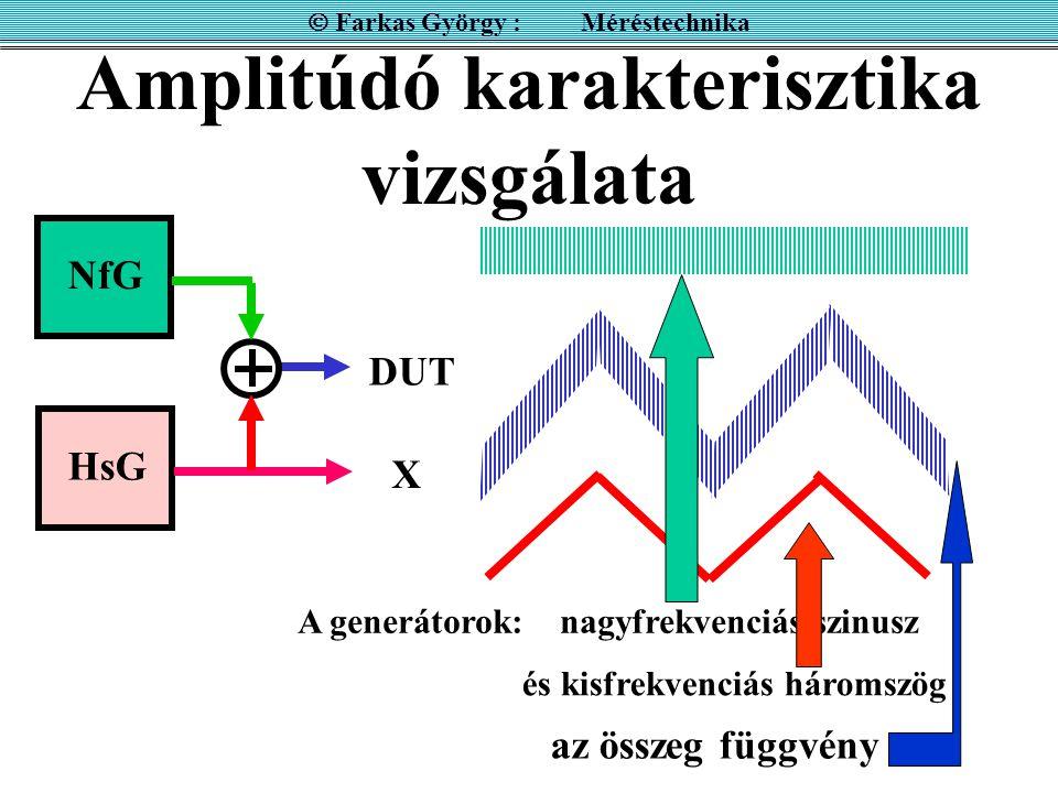 Amplitúdó karakterisztika vizsgálata  Farkas György : Méréstechnika NfG HsG DUT X A generátorok: nagyfrekvenciás szinusz és kisfrekvenciás háromszög az összeg függvény