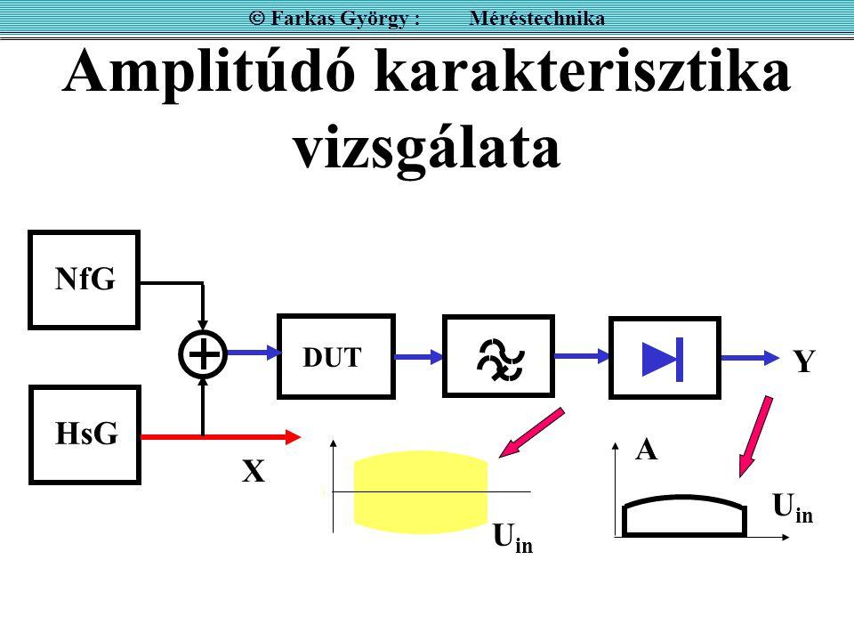 Amplitúdó karakterisztika vizsgálata  Farkas György : Méréstechnika NfG DUT HsG U in A X Y