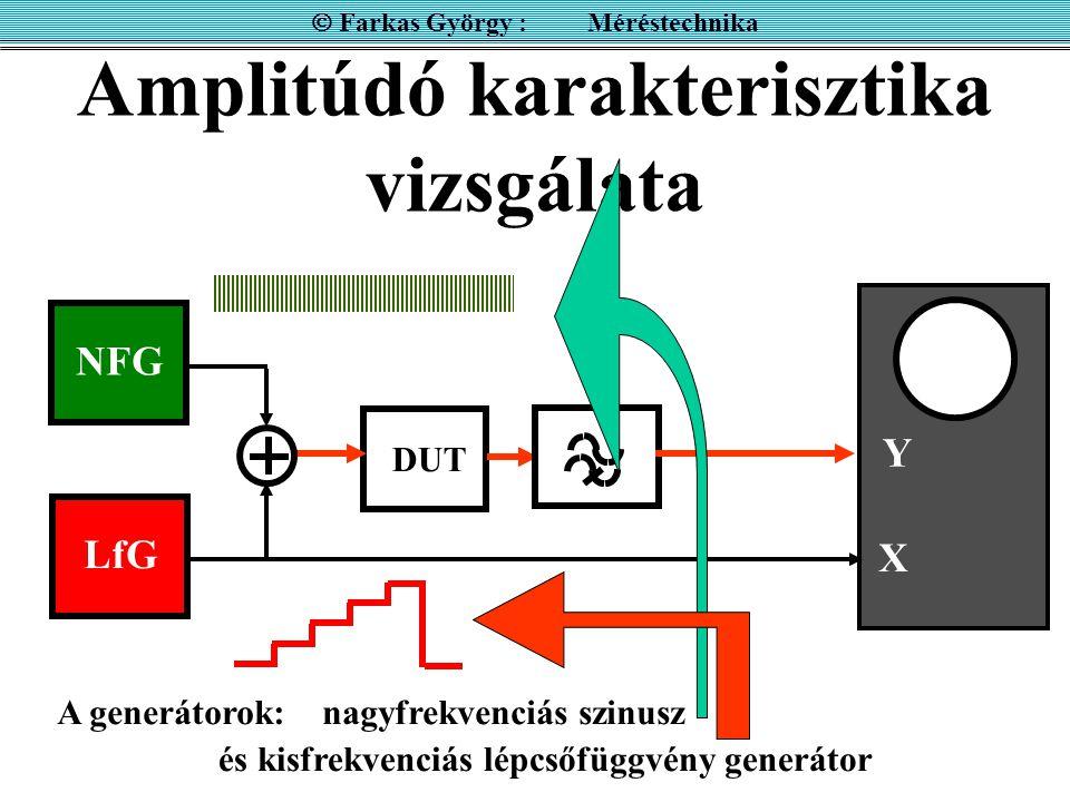 Amplitúdó karakterisztika vizsgálata  Farkas György : Méréstechnika A generátorok: nagyfrekvenciás szinusz NFG DUT LfG Y X és kisfrekvenciás lépcsőfüggvény generátor