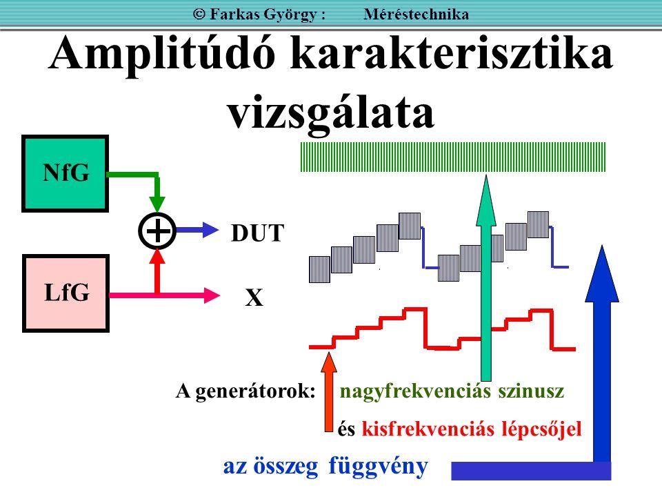 Amplitúdó karakterisztika vizsgálata  Farkas György : Méréstechnika NfG LfG DUT X A generátorok: nagyfrekvenciás szinusz és kisfrekvenciás lépcsőjel az összeg függvény
