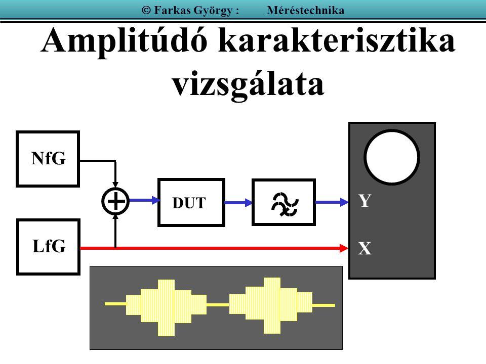Amplitúdó karakterisztika vizsgálata  Farkas György : Méréstechnika NfG DUT LfG Y X