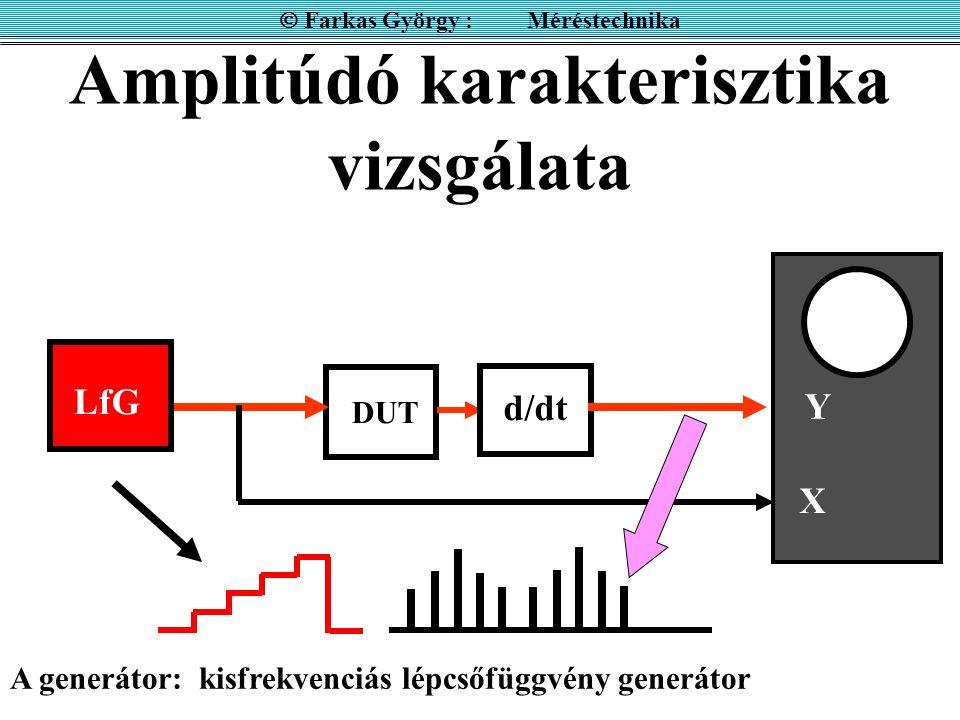 Amplitúdó karakterisztika vizsgálata  Farkas György : Méréstechnika A generátor: kisfrekvenciás lépcsőfüggvény generátor DUT LfG Y X d/dt