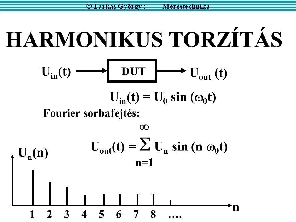 U in (t) = U 0 sin (  0 t) Fourier sorbafejtés:  U out (t) =  U n sin (n  0 t) n=1  Farkas György : Méréstechnika HARMONIKUS TORZÍTÁS DUT U out (t) U in (t) U n (n) n 1 2 3 4 5 6 7 8 ….