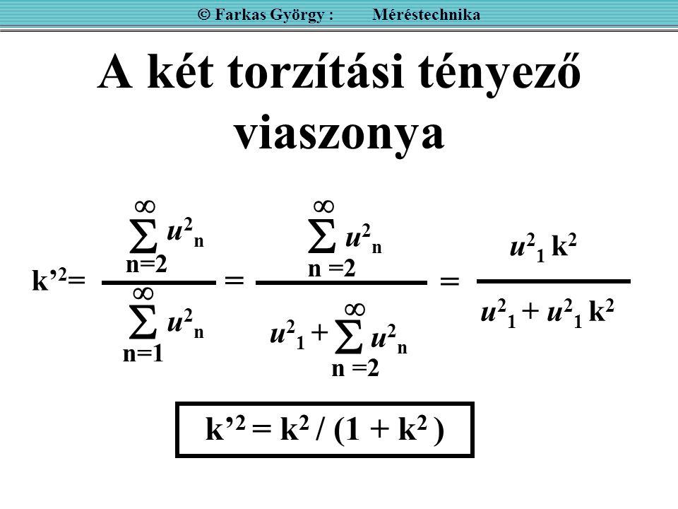 A két torzítási tényező viaszonya  Farkas György : Méréstechnika k' 2 =  n=1  u2nu2n   n=2 u2nu2n = u 2 1 +   n =2  u2nu2n  u2nu2n = u 2 1 k 2 u 2 1 + u 2 1 k 2 k' 2 = k 2 / (1 + k 2 )
