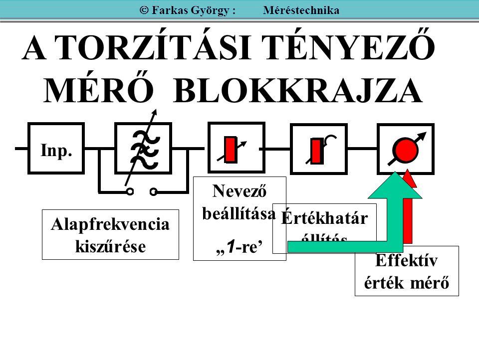  Farkas György : Méréstechnika A TORZÍTÁSI TÉNYEZŐ MÉRŐ BLOKKRAJZA Inp.