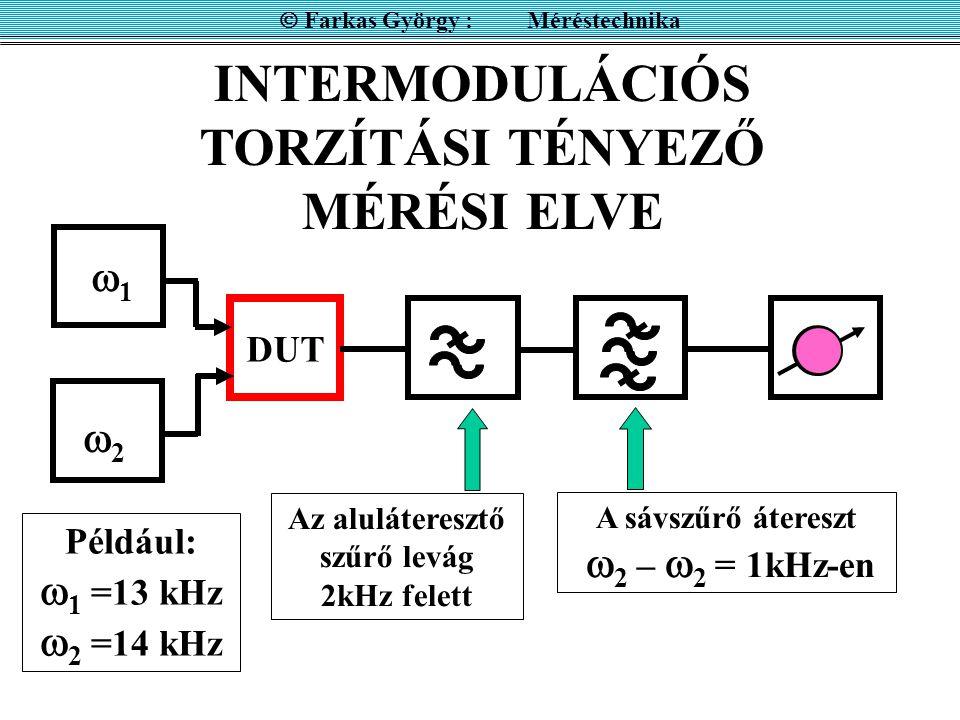  Farkas György : Méréstechnika INTERMODULÁCIÓS TORZÍTÁSI TÉNYEZŐ MÉRÉSI ELVE DUT 11 22 Például:  1 =13 kHz  2 =14 kHz Az aluláteresztő szűrő levág 2kHz felett A sávszűrő átereszt  2 –  2 = 1kHz-en