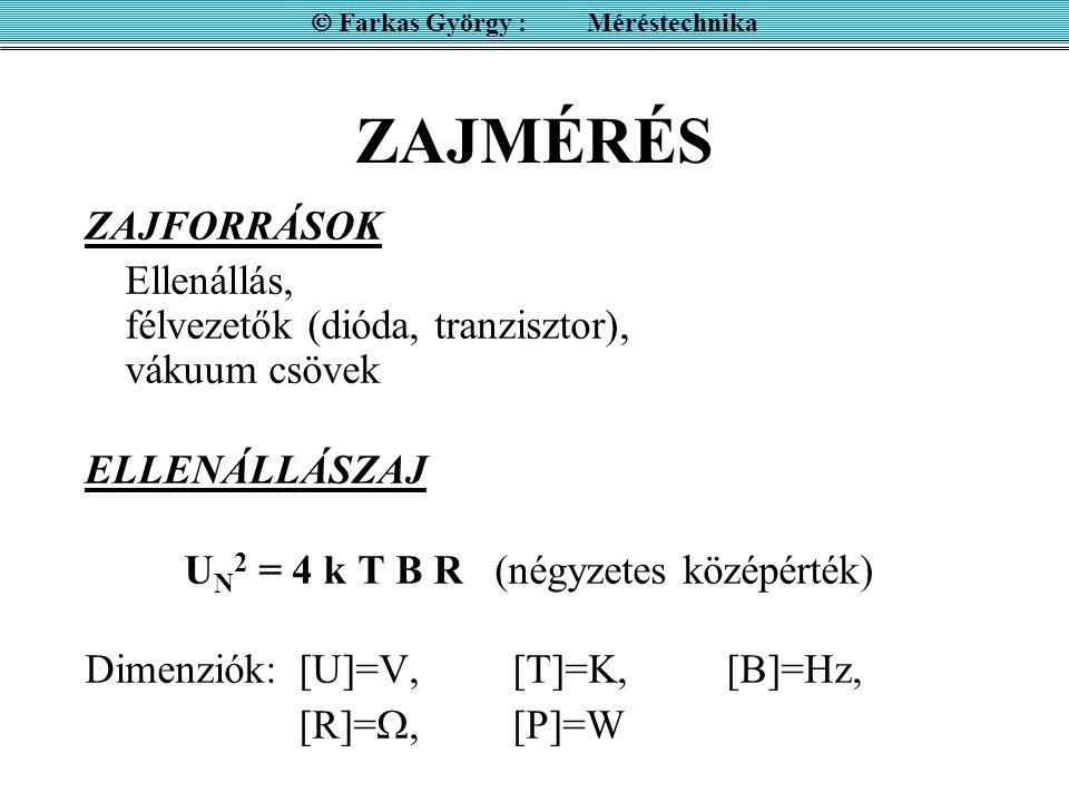 ZAJMÉRÉS ZAJFORRÁSOK Ellenállás, félvezetők (dióda, tranzisztor), vákuum csövek ELLENÁLLÁSZAJ U N 2 = 4 k T B R (négyzetes középérték) Dimenziók: [U]=V,[T]=K,[B]=Hz, [R]= ,[P]=W  Farkas György : Méréstechnika