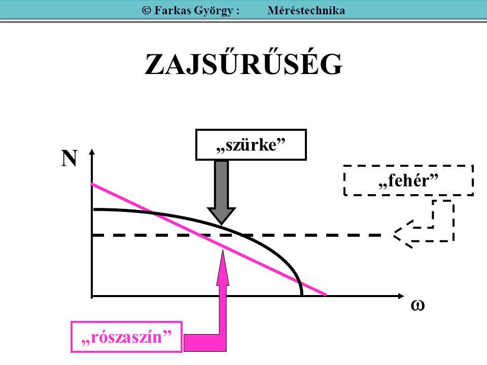 """ZAJSŰRŰSÉG  Farkas György : Méréstechnika N  """"fehér """"szürke """"rószaszín"""