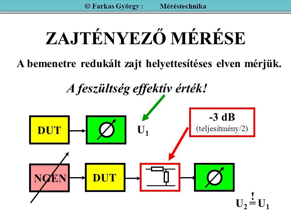 ZAJTÉNYEZŐ MÉRÉSE  Farkas György : Méréstechnika A bemenetre redukált zajt helyettesítéses elven mérjük.