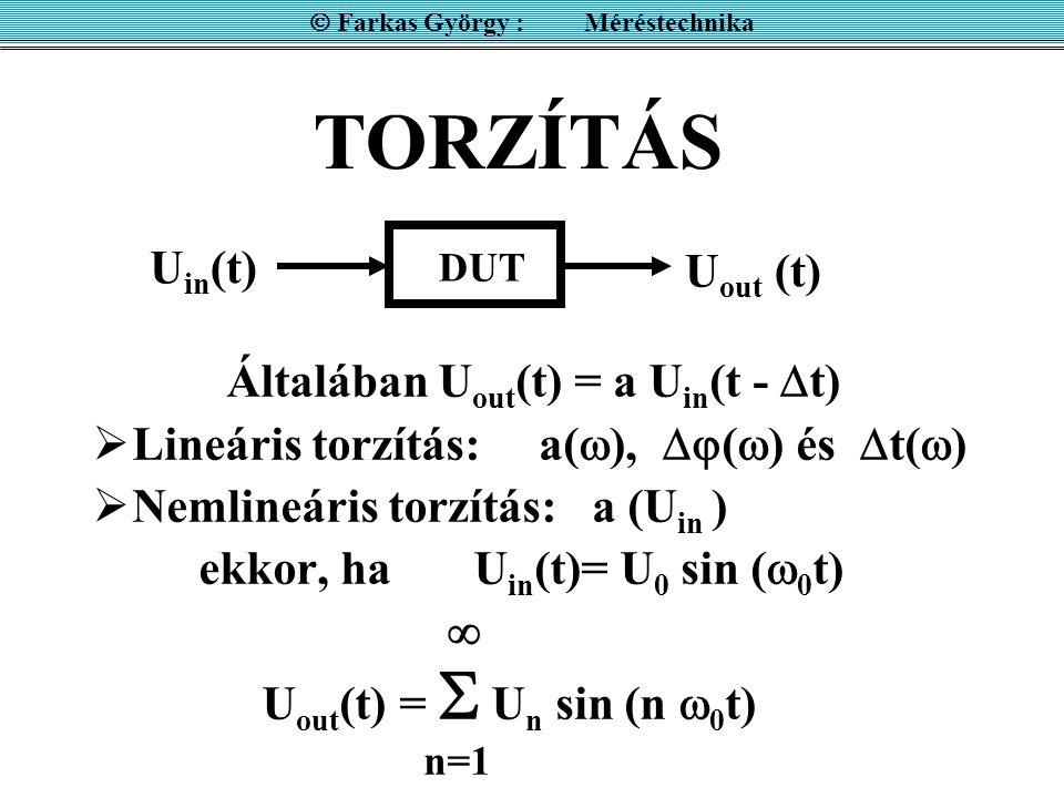 Általában U out (t) = a U in (t -  t)  Lineáris torzítás: a(  ),  (  ) és  t(  )  Nemlineáris torzítás: a (U in ) ekkor, ha U in (t)= U 0 sin (  0 t)  U out (t) =  U n sin (n  0 t) n=1  Farkas György : Méréstechnika TORZÍTÁS DUT U out (t) U in (t)