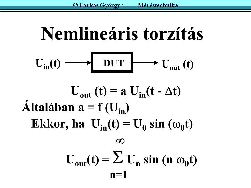 U out (t) = a U in (t -  t) Általában a = f (U in ) Ekkor, ha U in (t) = U 0 sin (  0 t)  U out (t) =  U n sin (n  0 t) n=1  Farkas György : Méréstechnika Nemlineáris torzítás DUT U out (t) U in (t)