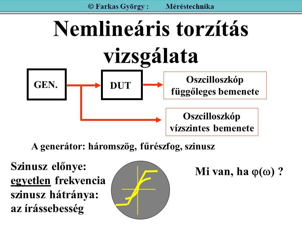 Nemlineáris torzítás vizsgálata  Farkas György : Méréstechnika GEN.