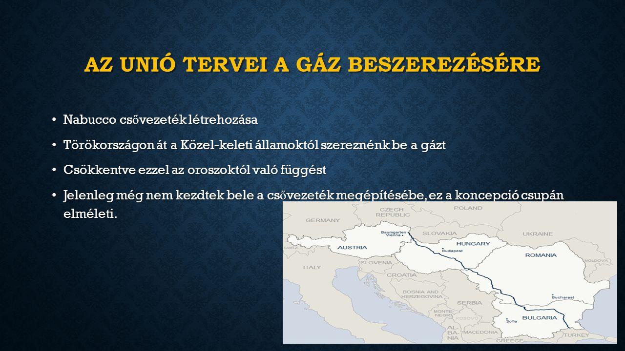 AZ UNIÓ TERVEI A GÁZ BESZEREZÉSÉRE Nabucco cs ő vezeték létrehozása Nabucco cs ő vezeték létrehozása Törökországon át a Közel-keleti államoktól szereznénk be a gázt Törökországon át a Közel-keleti államoktól szereznénk be a gázt Csökkentve ezzel az oroszoktól való függést Csökkentve ezzel az oroszoktól való függést Jelenleg még nem kezdtek bele a cs ő vezeték megépítésébe, ez a koncepció csupán elméleti.