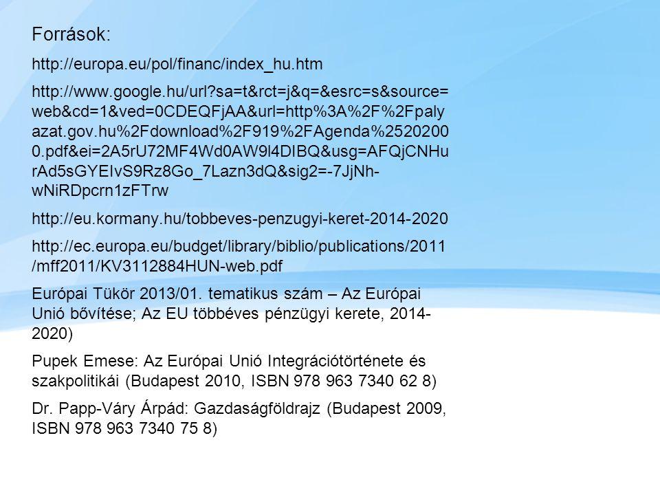 Források: http://europa.eu/pol/financ/index_hu.htm http://www.google.hu/url?sa=t&rct=j&q=&esrc=s&source= web&cd=1&ved=0CDEQFjAA&url=http%3A%2F%2Fpaly