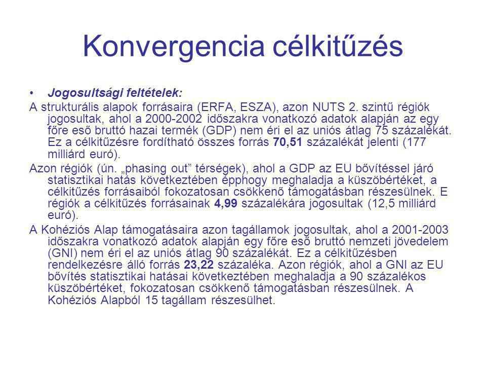 Konvergencia célkitűzés Jogosultsági feltételek: A strukturális alapok forrásaira (ERFA, ESZA), azon NUTS 2.