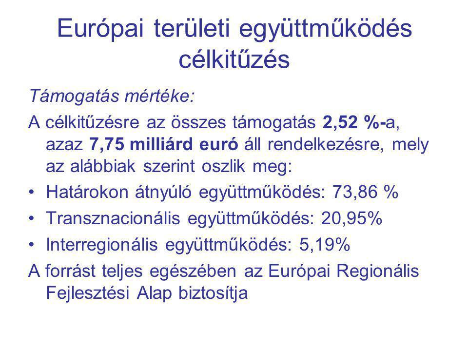 Európai területi együttműködés célkitűzés Támogatás mértéke: A célkitűzésre az összes támogatás 2,52 %-a, azaz 7,75 milliárd euró áll rendelkezésre, mely az alábbiak szerint oszlik meg: Határokon átnyúló együttműködés: 73,86 % Transznacionális együttműködés: 20,95% Interregionális együttműködés: 5,19% A forrást teljes egészében az Európai Regionális Fejlesztési Alap biztosítja