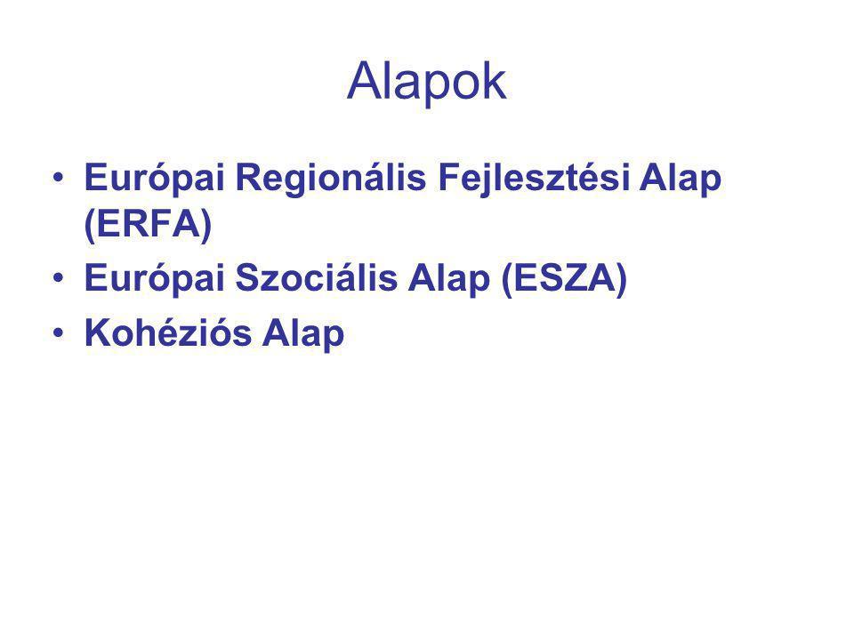 Alapok Európai Regionális Fejlesztési Alap (ERFA) Európai Szociális Alap (ESZA) Kohéziós Alap