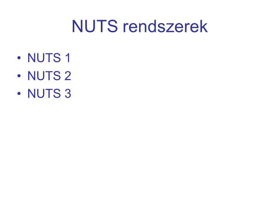 NUTS rendszerek NUTS 1 NUTS 2 NUTS 3