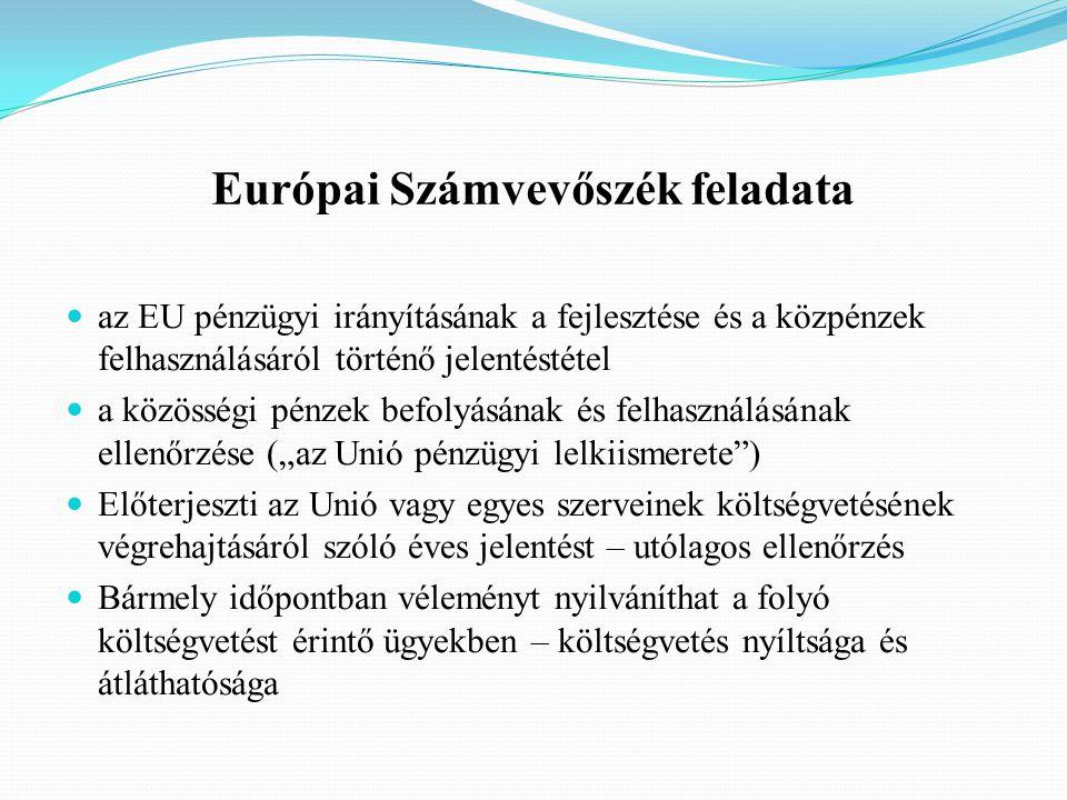 """Európai Számvevőszék feladata az EU pénzügyi irányításának a fejlesztése és a közpénzek felhasználásáról történő jelentéstétel a közösségi pénzek befolyásának és felhasználásának ellenőrzése (""""az Unió pénzügyi lelkiismerete ) Előterjeszti az Unió vagy egyes szerveinek költségvetésének végrehajtásáról szóló éves jelentést – utólagos ellenőrzés Bármely időpontban véleményt nyilváníthat a folyó költségvetést érintő ügyekben – költségvetés nyíltsága és átláthatósága"""