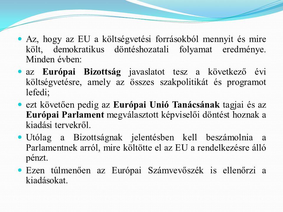 Az, hogy az EU a költségvetési forrásokból mennyit és mire költ, demokratikus döntéshozatali folyamat eredménye. Minden évben: az Európai Bizottság ja