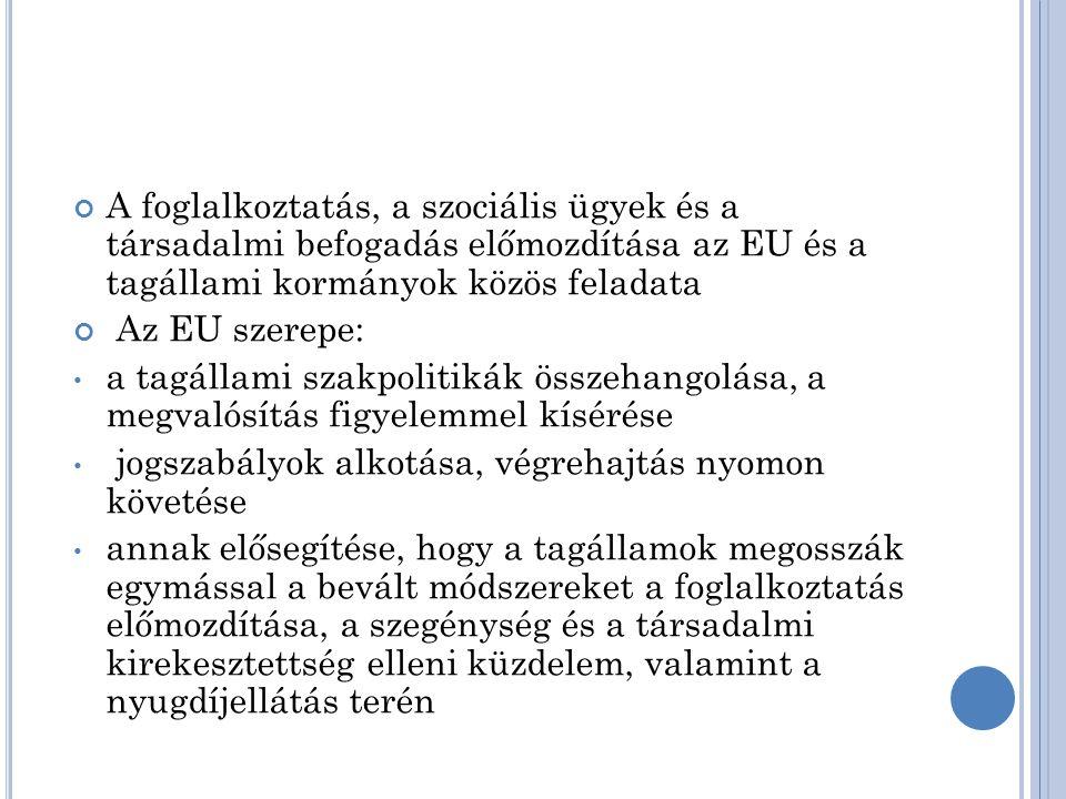 A foglalkoztatás, a szociális ügyek és a társadalmi befogadás előmozdítása az EU és a tagállami kormányok közös feladata Az EU szerepe: a tagállami szakpolitikák összehangolása, a megvalósítás figyelemmel kísérése jogszabályok alkotása, végrehajtás nyomon követése annak elősegítése, hogy a tagállamok megosszák egymással a bevált módszereket a foglalkoztatás előmozdítása, a szegénység és a társadalmi kirekesztettség elleni küzdelem, valamint a nyugdíjellátás terén
