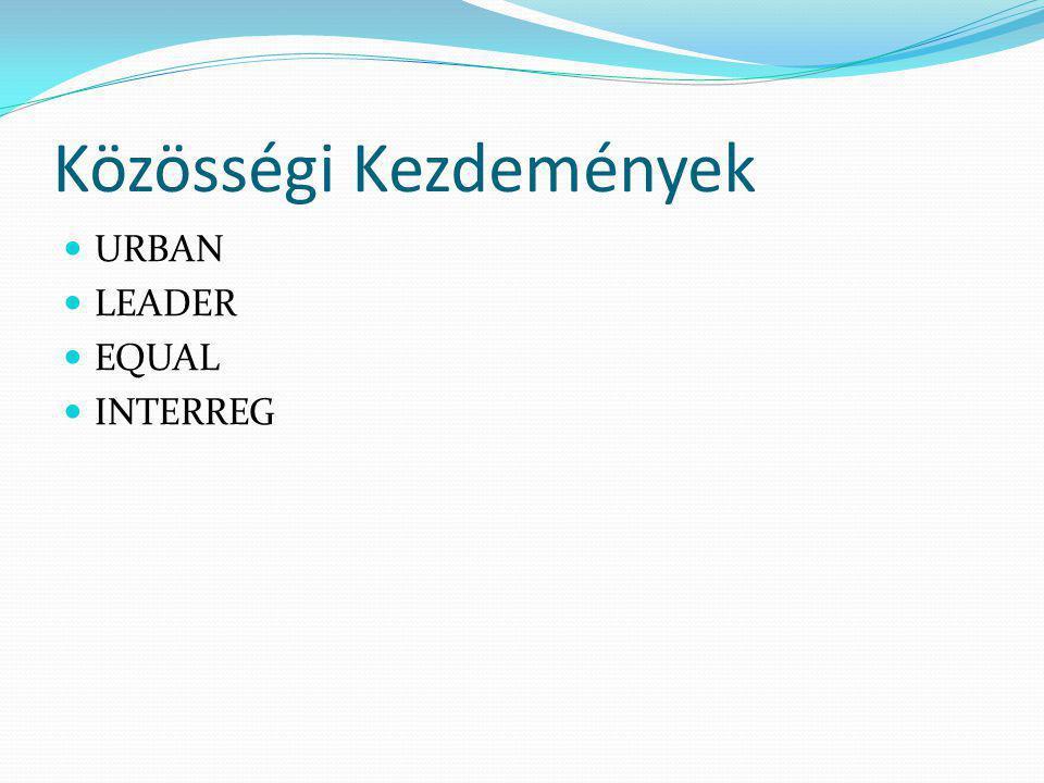 Közösségi Kezdemények URBAN LEADER EQUAL INTERREG