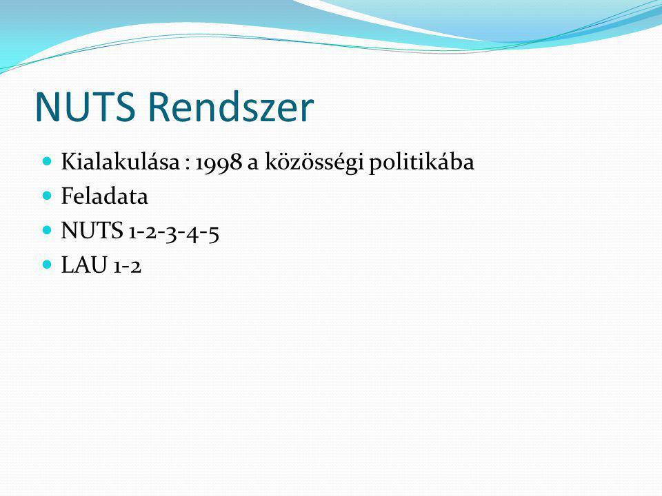 NUTS Rendszer Kialakulása : 1998 a közösségi politikába Feladata NUTS 1-2-3-4-5 LAU 1-2