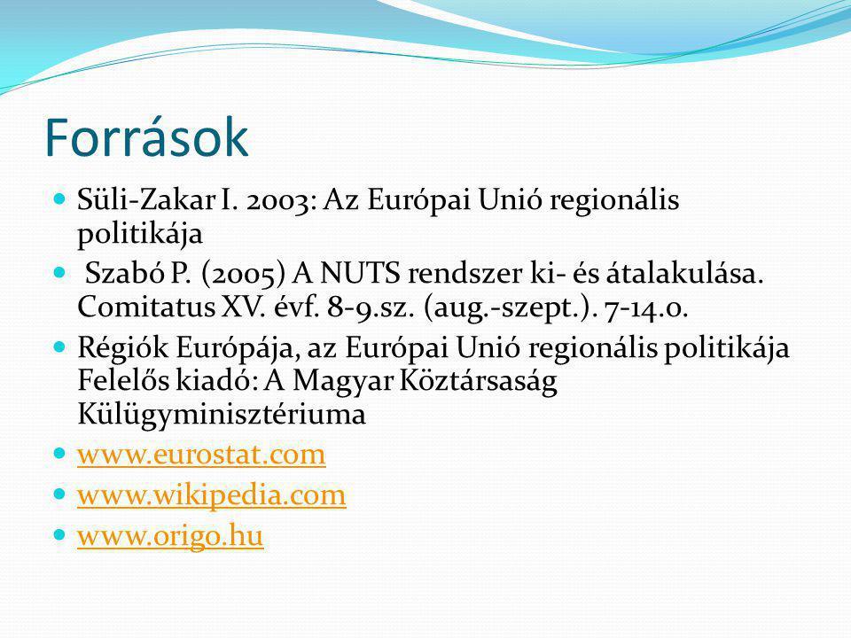 Források Süli-Zakar I. 2003: Az Európai Unió regionális politikája Szabó P. (2005) A NUTS rendszer ki- és átalakulása. Comitatus XV. évf. 8-9.sz. (aug