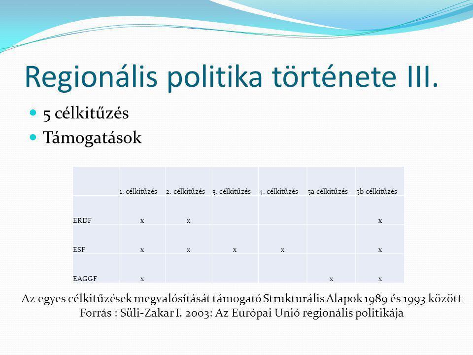 Regionális politika története III. 5 célkitűzés Támogatások 1. célkitűzés2. célkitűzés3. célkitűzés4. célkitűzés5a célkitűzés5b célkitűzés ERDFxxx ESF