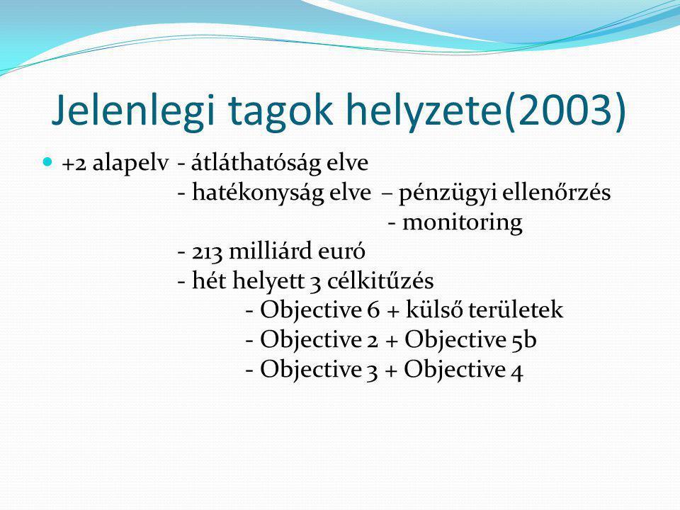 Jelenlegi tagok helyzete(2003) +2 alapelv- átláthatóság elve - hatékonyság elve – pénzügyi ellenőrzés - monitoring - 213 milliárd euró - hét helyett 3