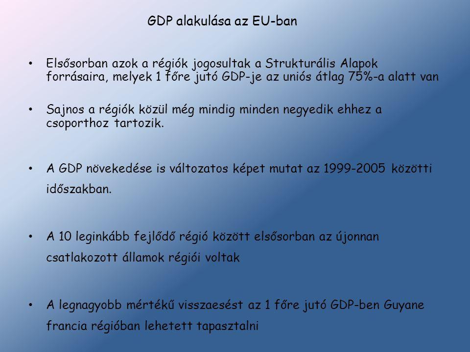 Elsősorban azok a régiók jogosultak a Strukturális Alapok forrásaira, melyek 1 főre jutó GDP-je az uniós átlag 75%-a alatt van Sajnos a régiók közül m