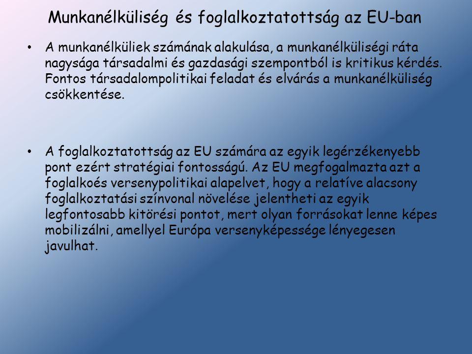 Munkanélküliség és foglalkoztatottság az EU-ban A munkanélküliek számának alakulása, a munkanélküliségi ráta nagysága társadalmi és gazdasági szempont